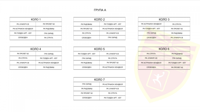Суперлига - распоред група А